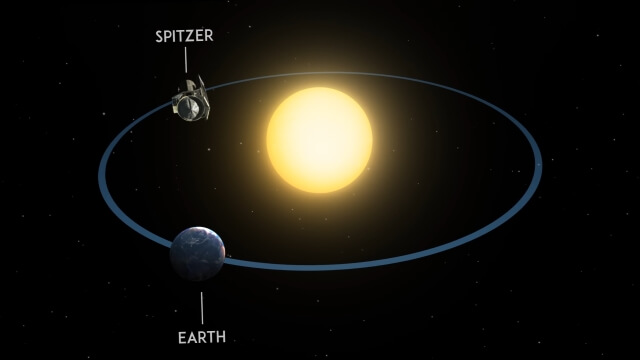 Spitzer Telescope's mission is coming to an end but what a journery!
