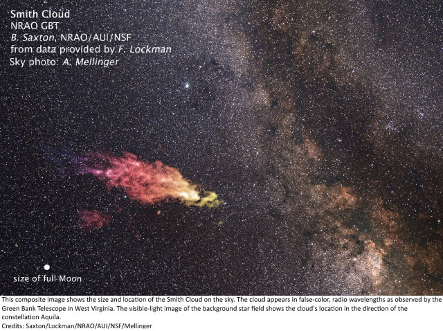 Smith's Cloud to hit the Milky Way Galaxy in about 30 Million Years