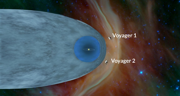 Voyager 2 New Solar Perspective